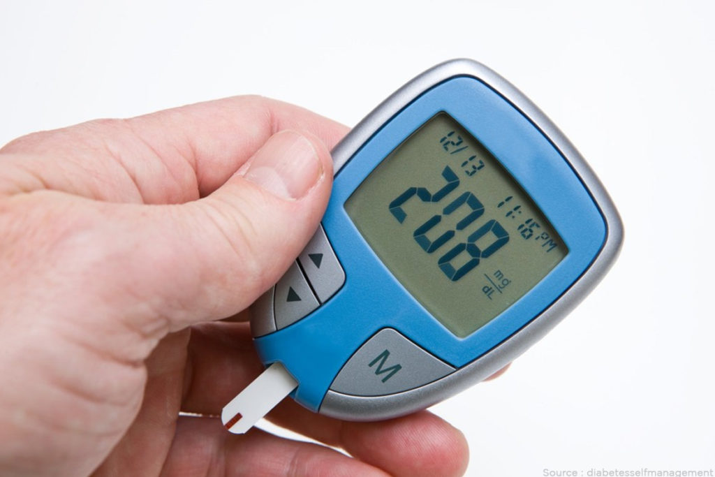how to know that you have high blood sugar level